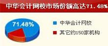 中华会计网校经济师辅导